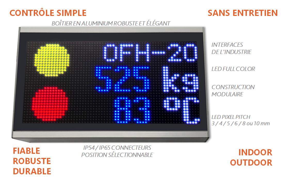 LED Displays alphanumériques - Highlights