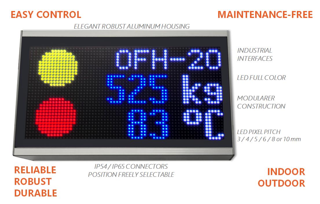 Alphanumeric LED Displays - Highlights