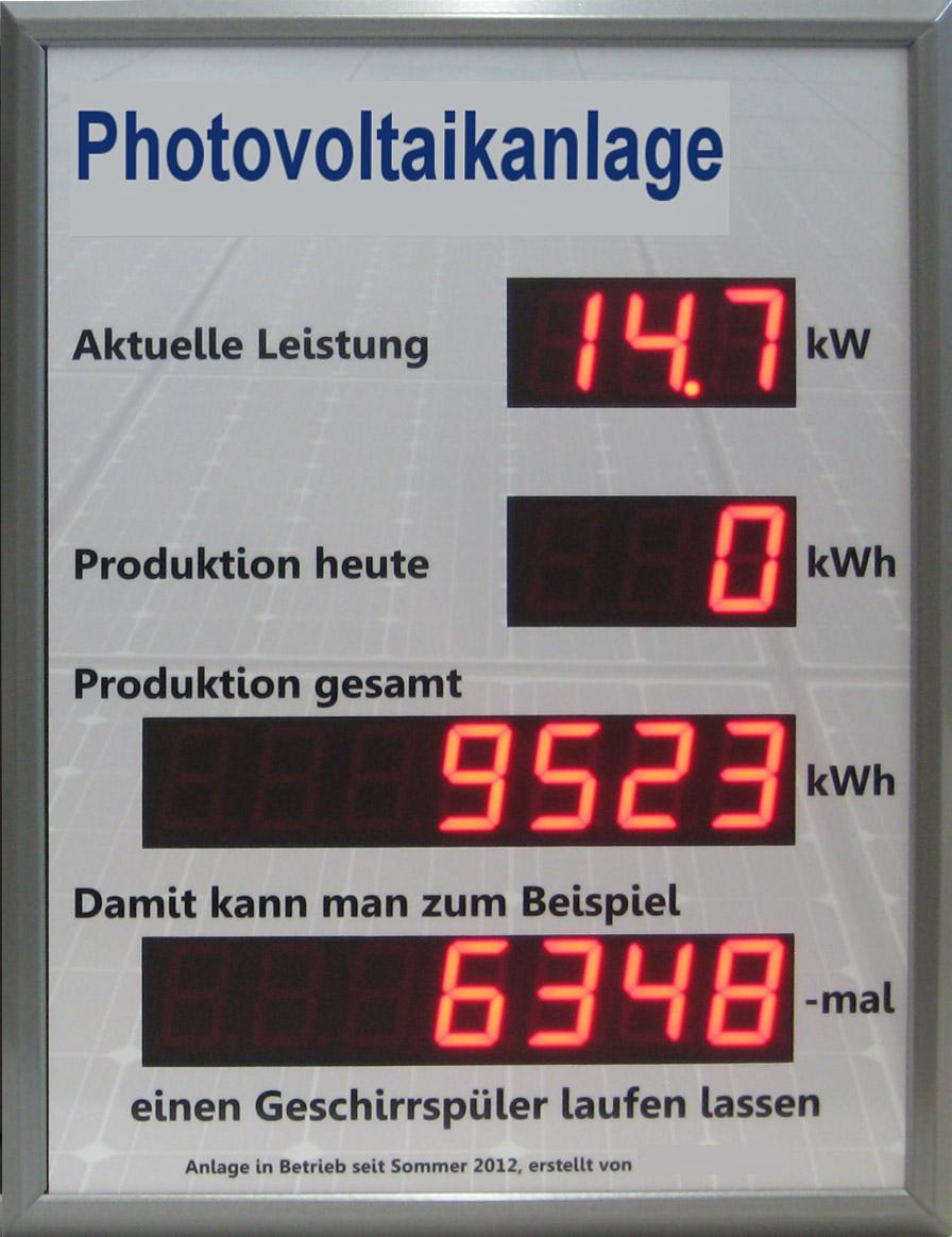 Photovoltaik-Anzeige, Solarstrom, Indoor, Beschriftung frei wählbar