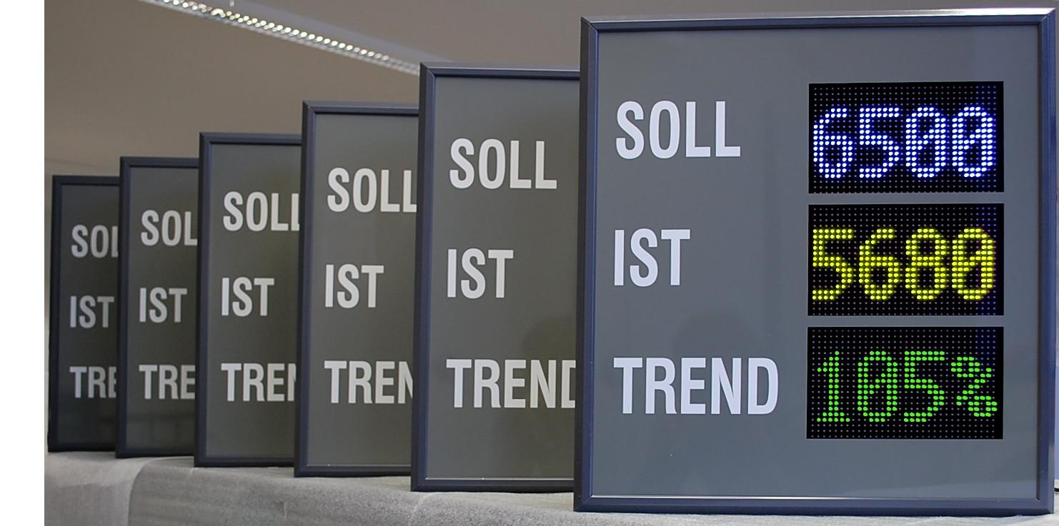 LED Anzeigen Soll-Ist-Trend, Zeichenhöhe 90mm, Abmessungen 550xmehrfarbig500x100 mm