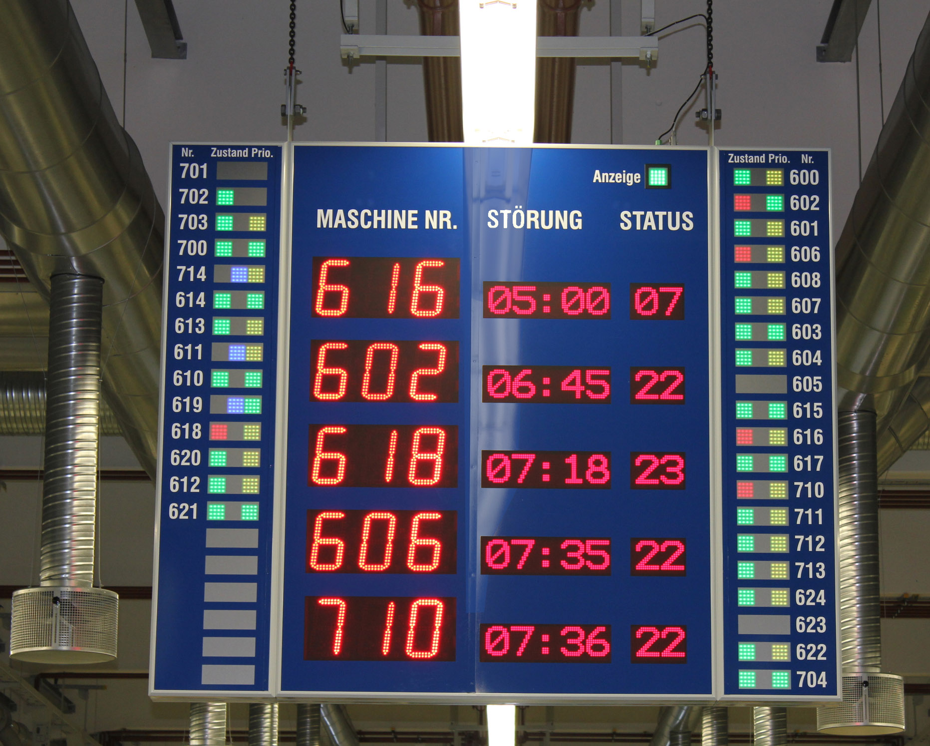 Fault indication display, double-sided readable, 40x3 light panels, size 2100x2500x200 mm