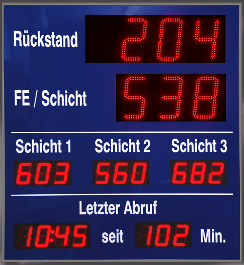 Grand affichage numérique, contrôle de la production, Ethernet, hauteur des caractères: 20/100 mm, dimensions 1300x1200x100 mm
