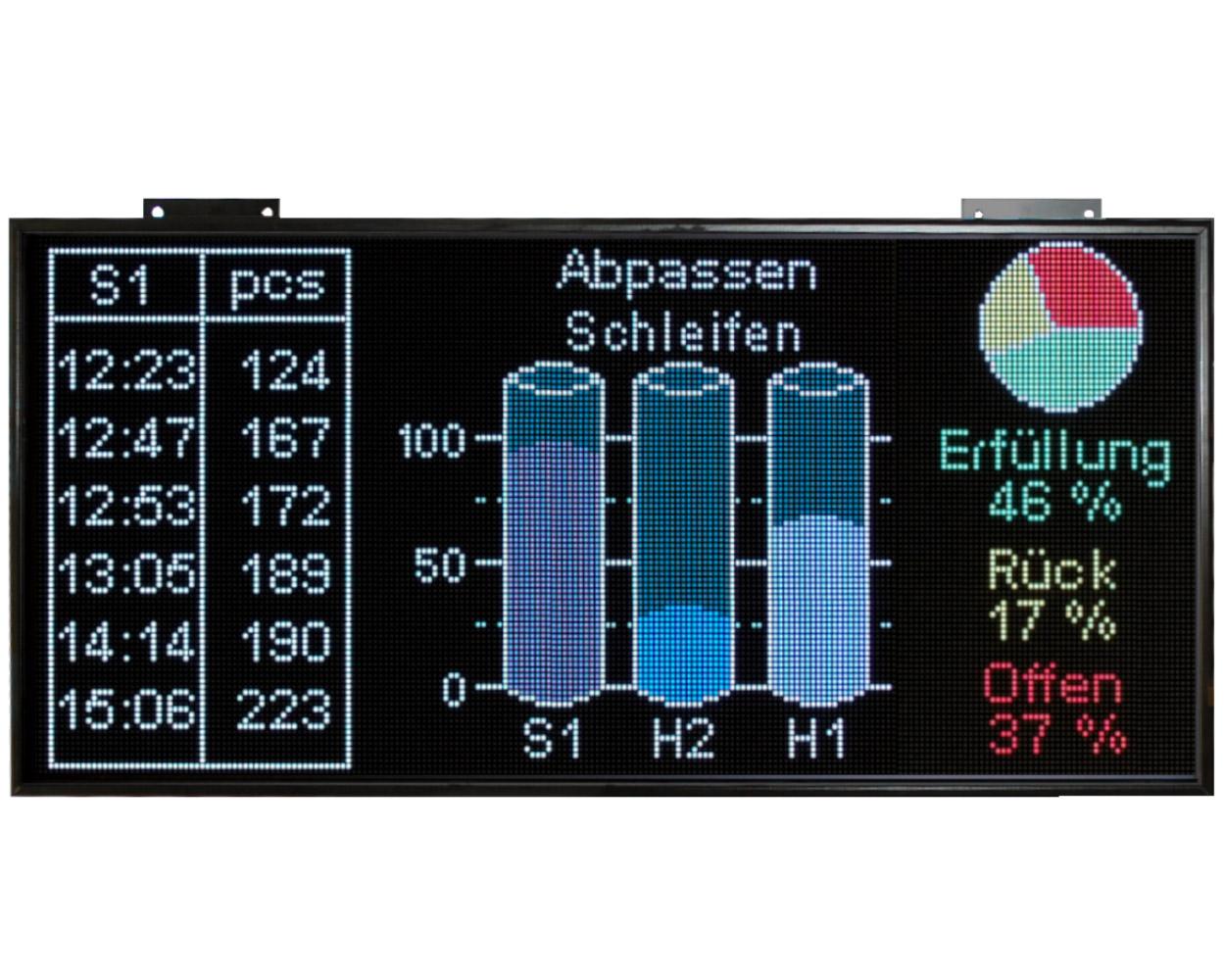 Grafikfähige LED-Anzeigen, RGB, Indoor/Outdoor, modular aufgebaut, unterschiedlichste Größen lieferbar